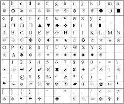 The peerless typographic skills of HermannZapf